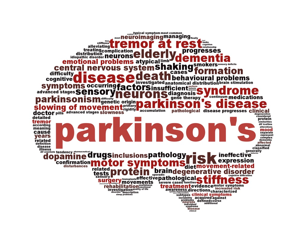 Cannabidiol and Parkinson's Disease